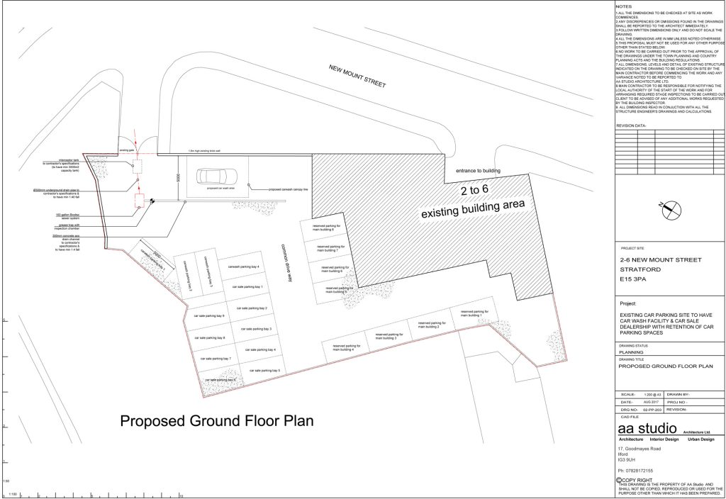 Car Wash Planning Permission
